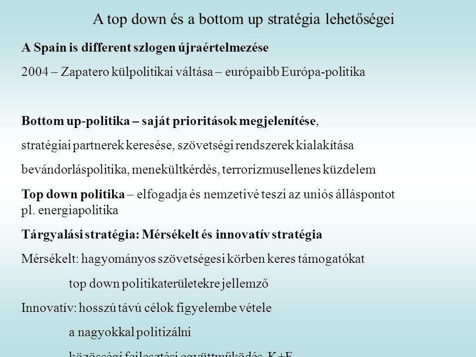 A top down és a bottom up stratégia lehetőségei A Spain is different szlogen újraértelmezése 2004 – Zapatero külpolitikai váltása – európaibb Európa-p