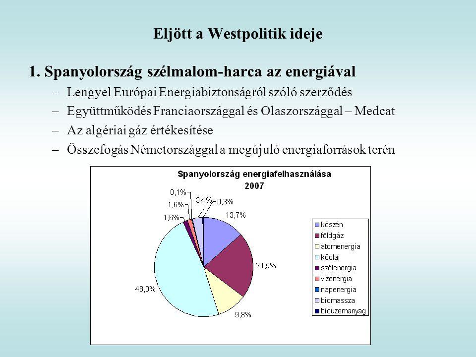 Eljött a Westpolitik ideje 1. Spanyolország szélmalom-harca az energiával –Lengyel Európai Energiabiztonságról szóló szerződés –Együttműködés Franciao