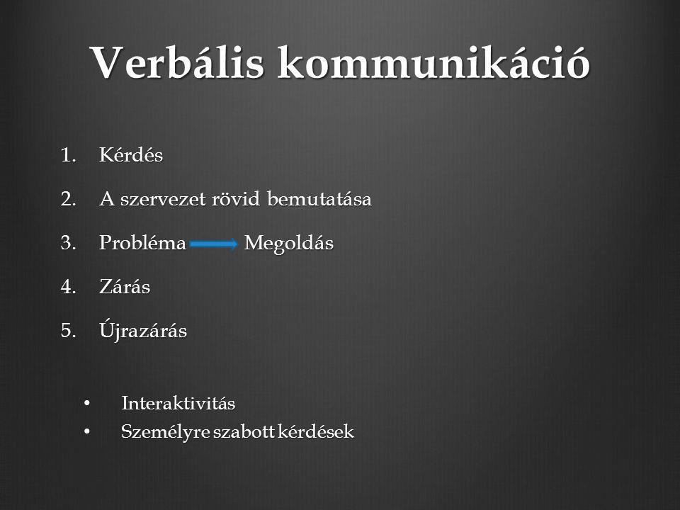 Verbális kommunikáció 1.Kérdés 2.A szervezet rövid bemutatása 3.Probléma Megoldás 4.Zárás 5.Újrazárás Interaktivitás Interaktivitás Személyre szabott kérdések Személyre szabott kérdések