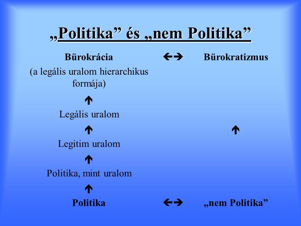 """""""Politika és """"nem Politika Bürokrácia (a legális uralom hierarchikus formája)  Bürokratizmus  Legális uralom  Legitim uralom   Politika, mint uralom  Politika  """"nem Politika"""