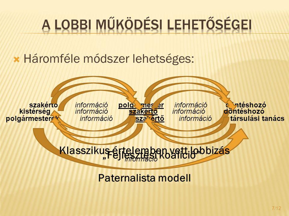 """ Háromféle módszer lehetséges: 7/12 szakértő információ polgármester információ döntéshozó információ Paternalista modell polgármesterek információ szakértő információ társulási tanács """"Fejlesztési koalíció kistérség információszakértő információ döntéshozó Klasszikus értelemben vett lobbizás"""