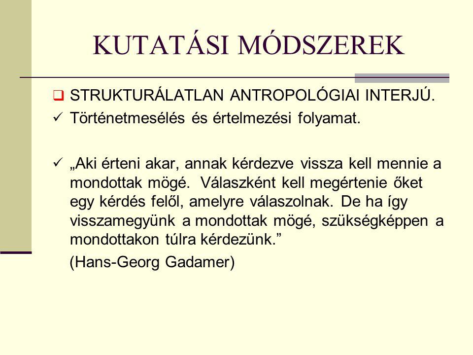 KUTATÁSI MÓDSZEREK  STRUKTURÁLATLAN ANTROPOLÓGIAI INTERJÚ.