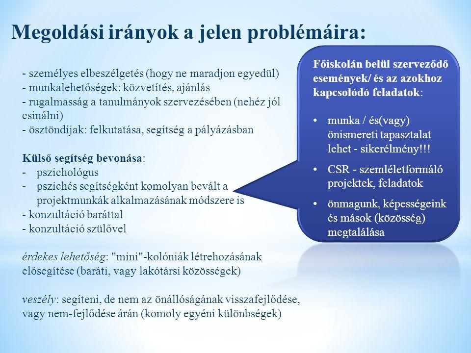 - személyes elbeszélgetés (hogy ne maradjon egyedül) - munkalehetőségek: közvetítés, ajánlás - rugalmasság a tanulmányok szervezésében (nehéz jól csinálni) - ösztöndíjak: felkutatása, segítség a pályázásban Külső segítség bevonása: -pszichológus -pszichés segítségként komolyan bevált a projektmunkák alkalmazásának módszere is - konzultáció baráttal - konzultáció szülővel érdekes lehetőség: mini -kolóniák létrehozásának elősegítése (baráti, vagy lakótársi közösségek) veszély: segíteni, de nem az önállóságának visszafejlődése, vagy nem-fejlődése árán (komoly egyéni különbségek) Megoldási irányok a jelen problémáira: Főiskolán belül szerveződő események/ és az azokhoz kapcsolódó feladatok: munka / és(vagy) önismereti tapasztalat lehet - sikerélmény!!.