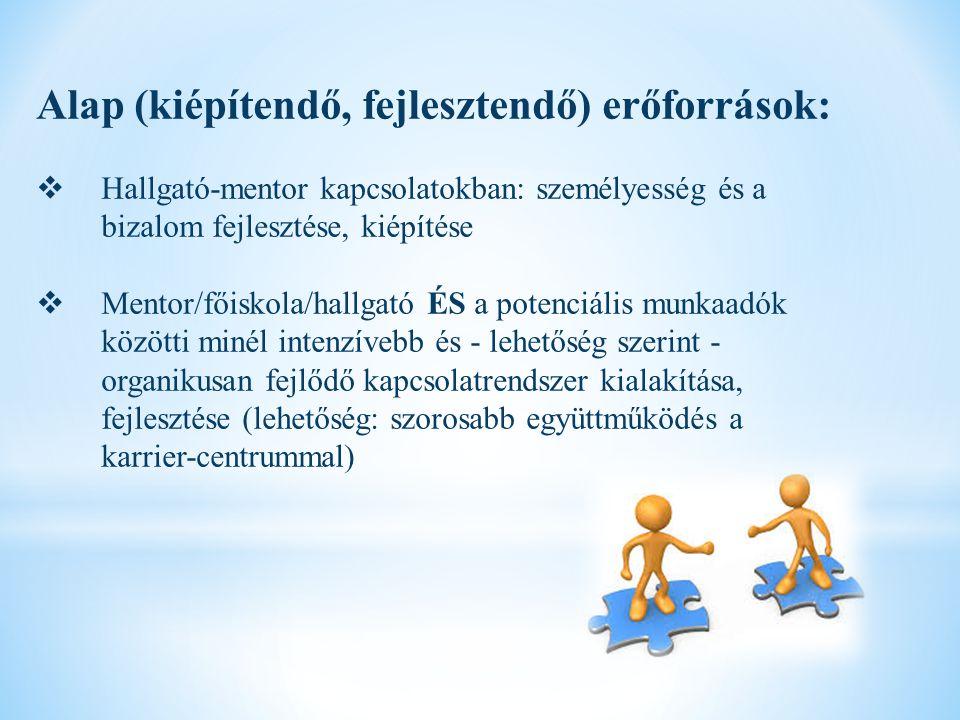 Alap (kiépítendő, fejlesztendő) erőforrások:  Hallgató-mentor kapcsolatokban: személyesség és a bizalom fejlesztése, kiépítése  Mentor/főiskola/hallgató ÉS a potenciális munkaadók közötti minél intenzívebb és - lehetőség szerint - organikusan fejlődő kapcsolatrendszer kialakítása, fejlesztése (lehetőség: szorosabb együttműködés a karrier-centrummal)