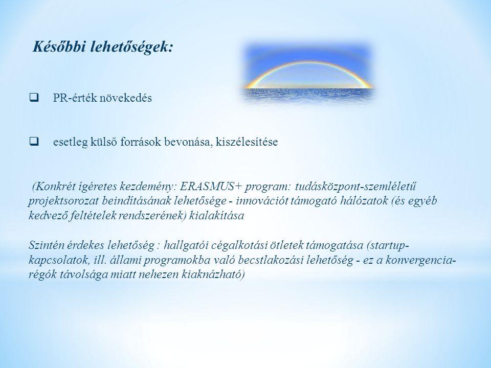 Későbbi lehetőségek:  PR-érték növekedés  esetleg külső források bevonása, kiszélesítése (Konkrét ígéretes kezdemény: ERASMUS+ program: tudásközpont-szemléletű projektsorozat beindításának lehetősége - innovációt támogató hálózatok (és egyéb kedvező feltételek rendszerének) kialakítása Szintén érdekes lehetőség : hallgatói cégalkotási ötletek támogatása (startup- kapcsolatok, ill.