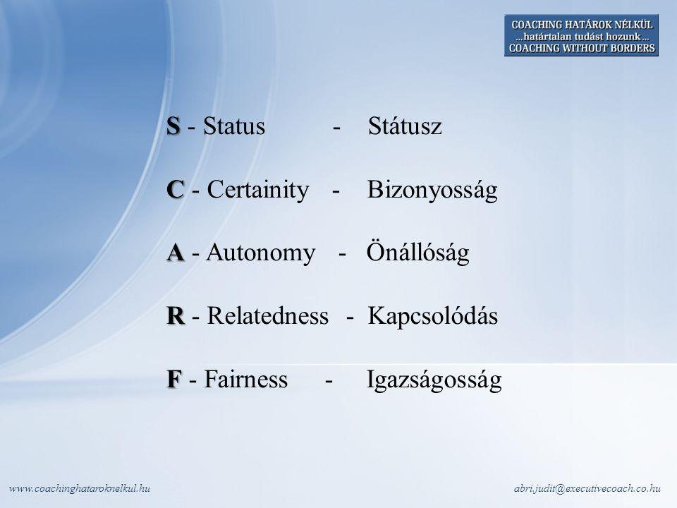 www.coachinghataroknelkul.huabri.judit@executivecoach.co.hu S S - Status - Státusz C C - Certainity - Bizonyosság A A - Autonomy - Önállóság R R - Relatedness - Kapcsolódás F F - Fairness - Igazságosság
