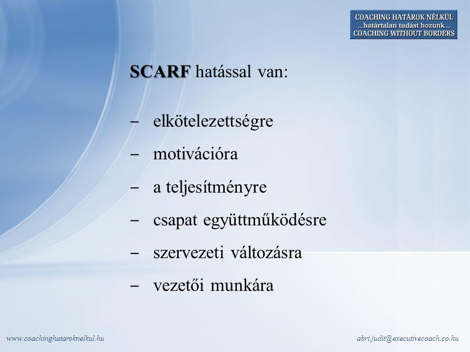 www.coachinghataroknelkul.huabri.judit@executivecoach.co.hu SCARF SCARF hatással van: ‒ elkötelezettségre ‒ motivációra ‒ a teljesítményre ‒ csapat együttműködésre ‒ szervezeti változásra ‒ vezetői munkára