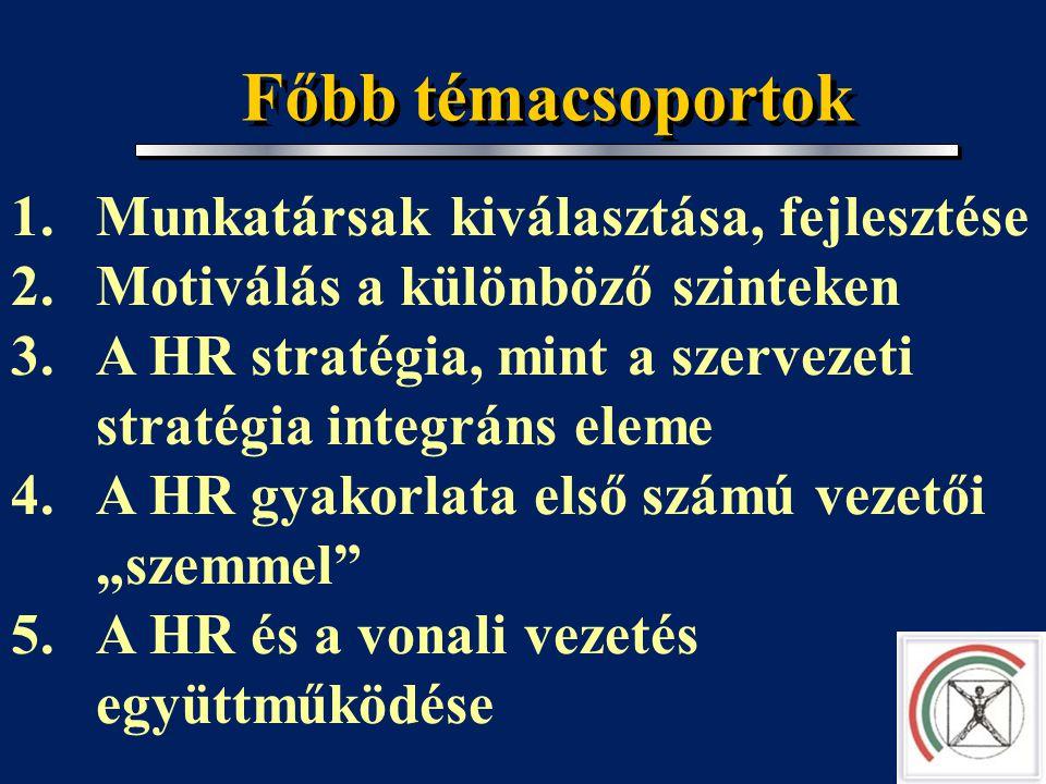 Területi szervezés 1.Szegedi programok 2.Megyei szervezések 3.Regionális kezdeményezések 4.Nagyvállalati bemutatkozások 5.Első számú vezetői interjúk