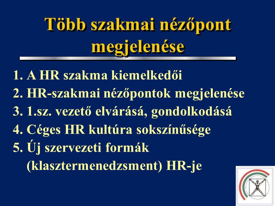 A közvetített szakmai értékek - Amit az előadók közvetítenek - A közvetített szakmai értékek - Amit az előadók közvetítenek - 1.Gyakorlati tapasztalat
