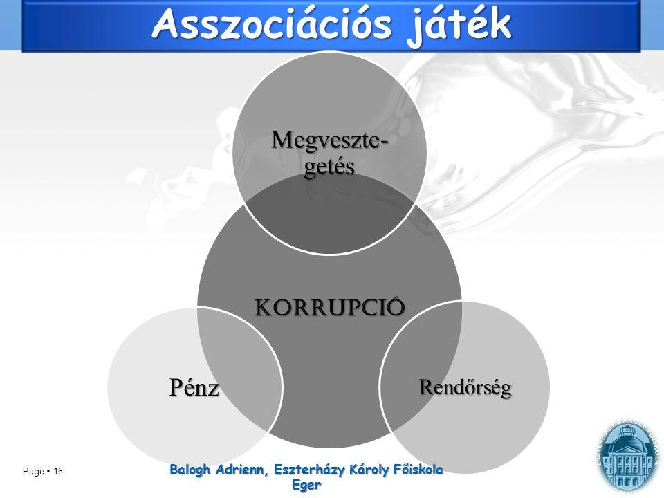 Page  16 Asszociációs játék Korrupció Megveszte- getés Rendőrség Pénz Balogh Adrienn, Eszterházy Károly Főiskola Eger