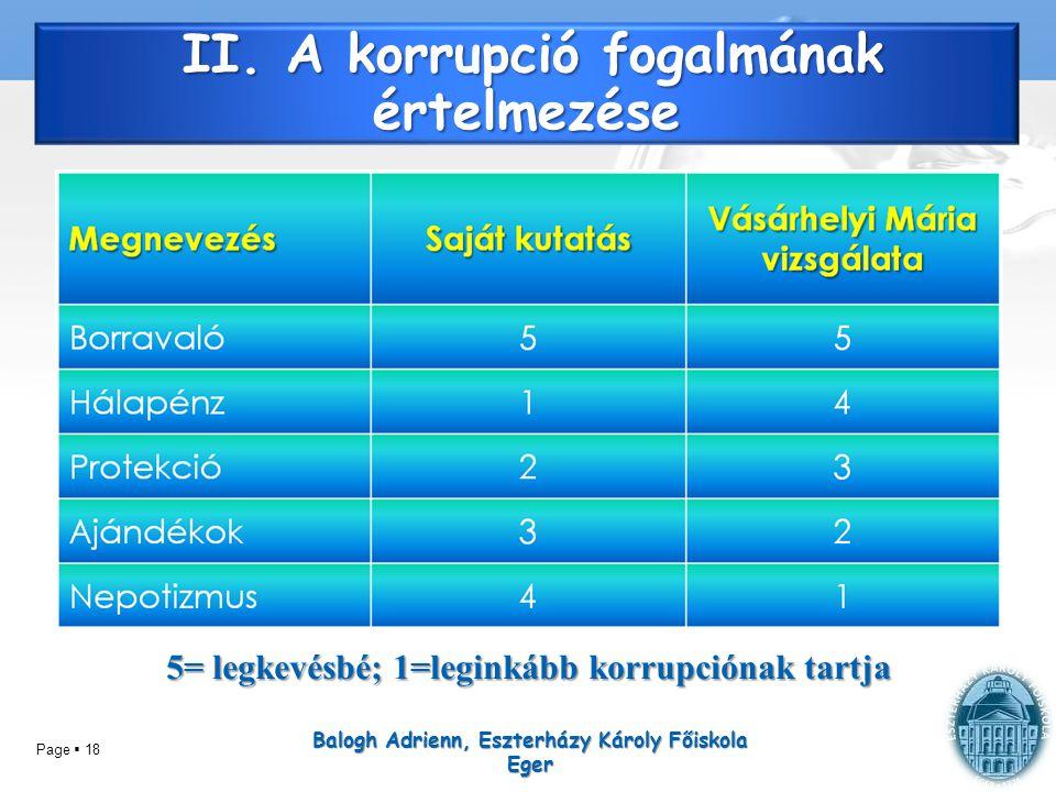 Page  18 II. A korrupció fogalmának értelmezése Balogh Adrienn, Eszterházy Károly Főiskola Eger 5= legkevésbé; 1=leginkább korrupciónak tartja