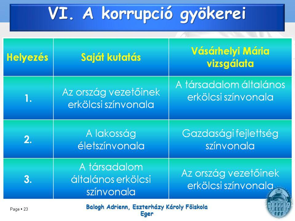 Page  23 VI. A korrupció gyökerei Balogh Adrienn, Eszterházy Károly Főiskola Eger