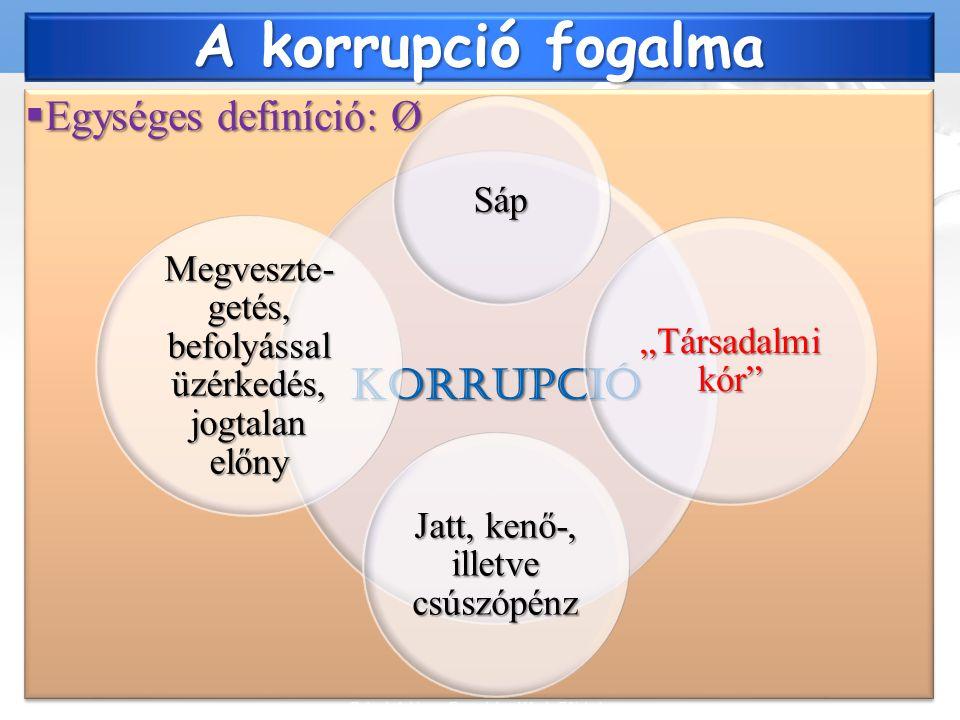 """Page  4 A korrupció fogalma  Egységes definíció: Ø Balogh Adrienn, Eszterházy Károly Főiskola KORRUPCIÓ Sáp """"Társadalmi kór"""" Jatt, kenő-, illetve cs"""