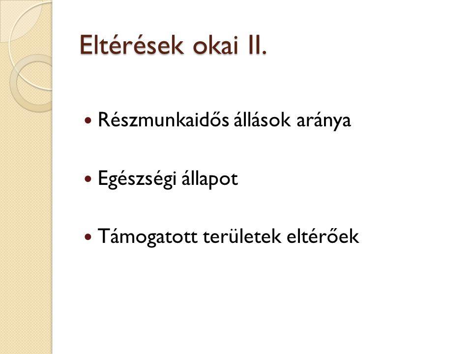 Hipotézis beigazolódása Részben igazolódott be az első hipotézis: ◦ a rendszerváltást követő időszakban hasonló folyamatok zajlottak; ◦ ezt követően az uniós csatlakozásig (a hipotézissel ellentétben) Magyarországon javult, Lengyelországban romlott a foglalkoztatási helyzet.