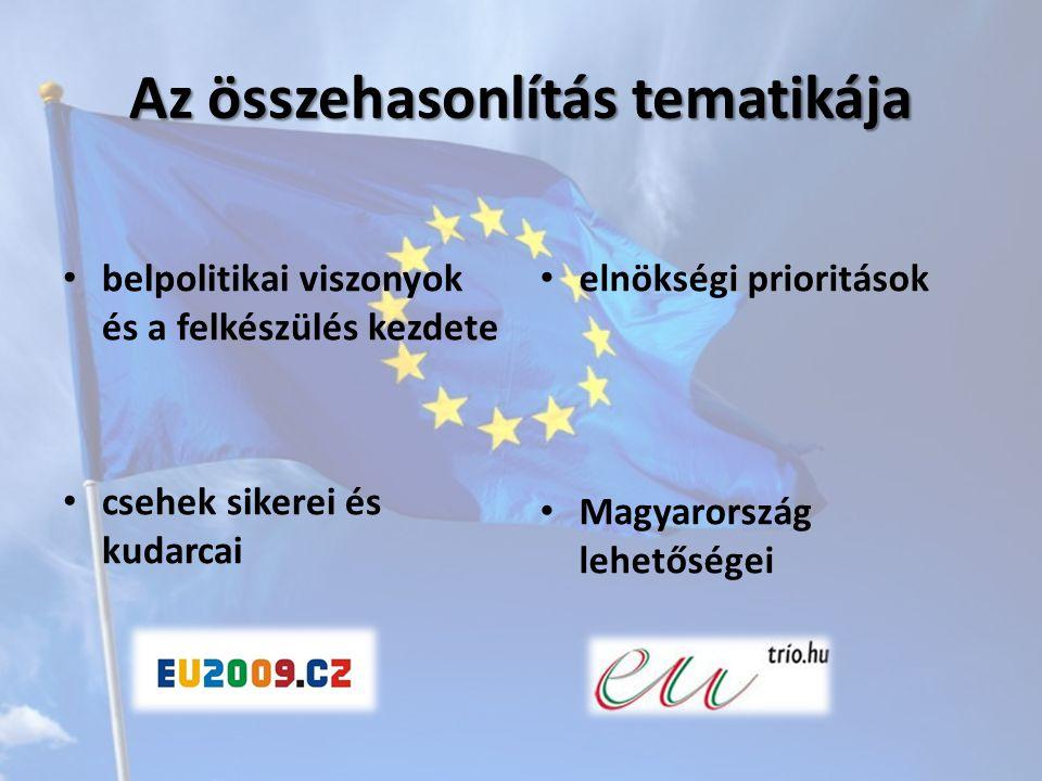 Az összehasonlítás tematikája belpolitikai viszonyok és a felkészülés kezdete csehek sikerei és kudarcai elnökségi prioritások Magyarország lehetőségei