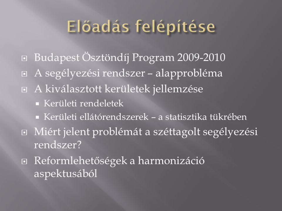  Budapest Ösztöndíj Program 2009-2010  A segélyezési rendszer – alapprobléma  A kiválasztott kerületek jellemzése  Kerületi rendeletek  Kerületi ellátórendszerek – a statisztika tükrében  Miért jelent problémát a széttagolt segélyezési rendszer.