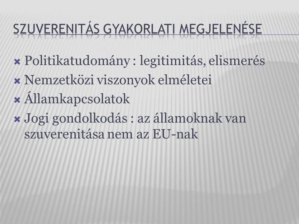  Politikatudomány : legitimitás, elismerés  Nemzetközi viszonyok elméletei  Államkapcsolatok  Jogi gondolkodás : az államoknak van szuverenitása nem az EU-nak