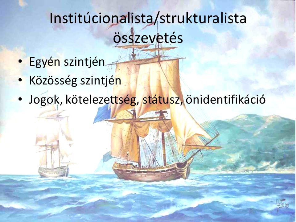 Institúcionalista/strukturalista összevetés Egyén szintjén Közösség szintjén Jogok, kötelezettség, státusz, önidentifikáció