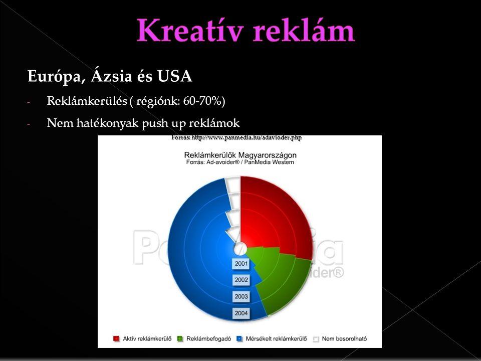 Európa, Ázsia és USA - Reklámkerülés ( régiónk: 60-70%) - Nem hatékonyak push up reklámok Forrás: http://www.panmedia.hu/adavioder.php
