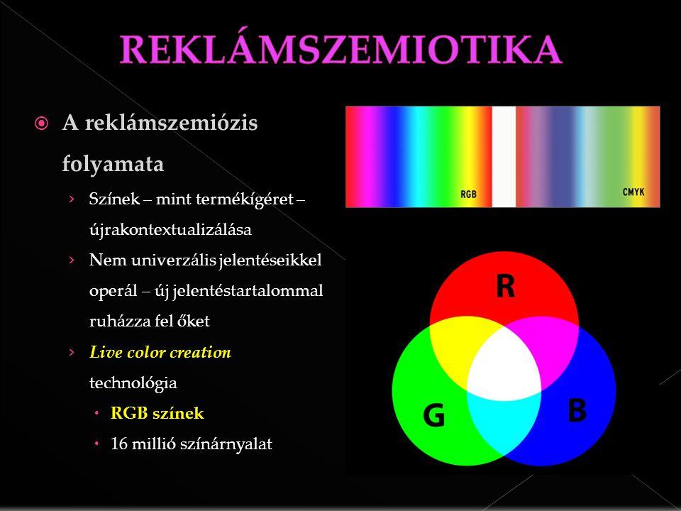  A reklámszemiózis folyamata › Színek – mint termékígéret – újrakontextualizálása › Nem univerzális jelentéseikkel operál – új jelentéstartalommal ruházza fel őket › Live color creation technológia  RGB színek  16 millió színárnyalat