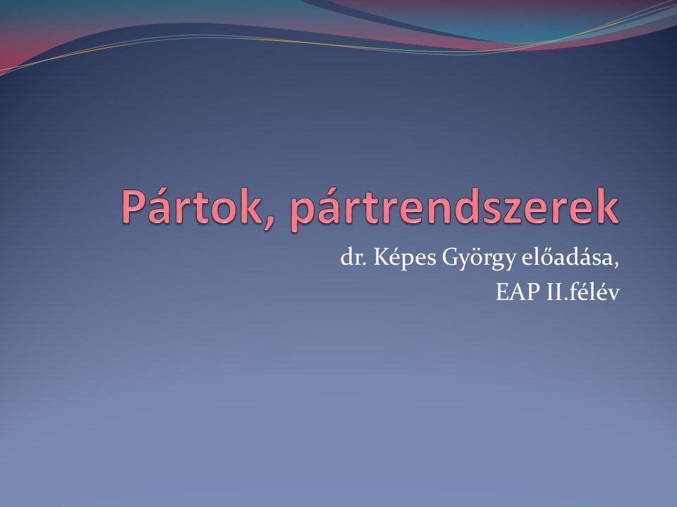 dr. Képes György előadása, EAP II.félév
