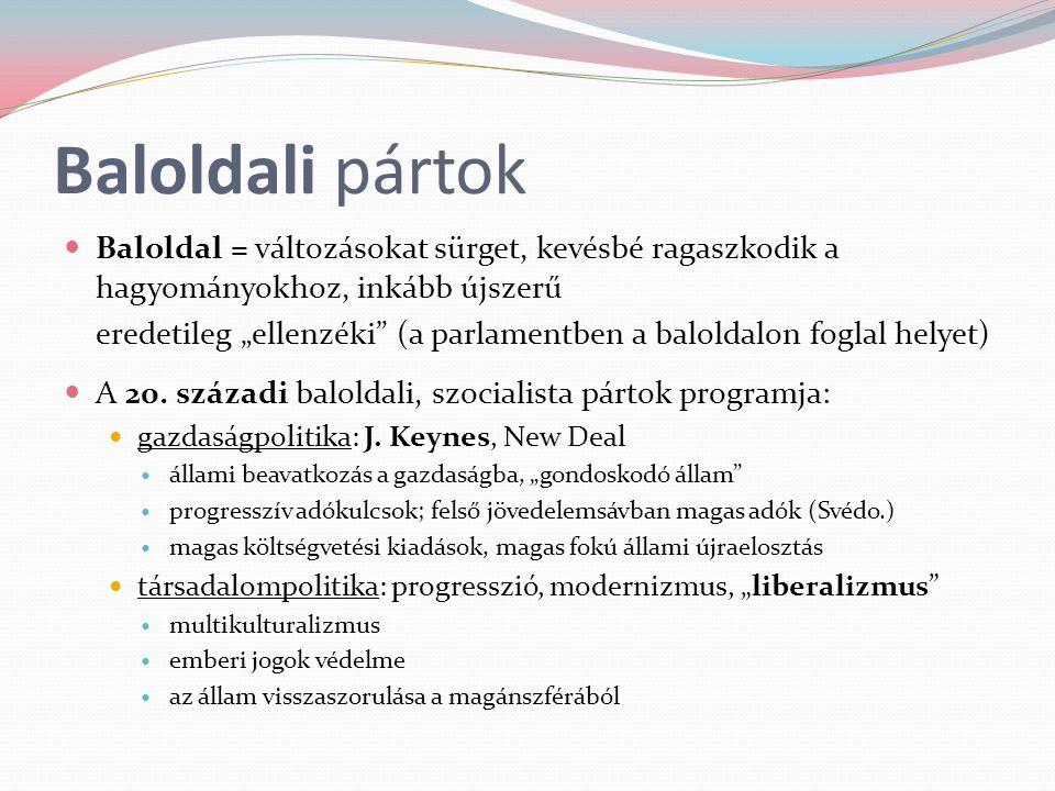 """Baloldali pártok Baloldal = változásokat sürget, kevésbé ragaszkodik a hagyományokhoz, inkább újszerű eredetileg """"ellenzéki"""" (a parlamentben a balolda"""