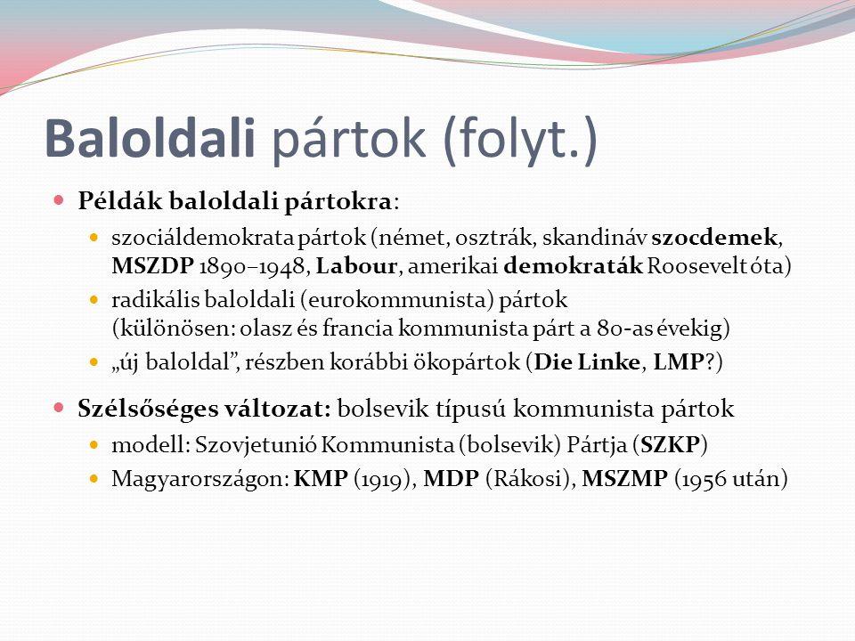 Baloldali pártok (folyt.) Példák baloldali pártokra: szociáldemokrata pártok (német, osztrák, skandináv szocdemek, MSZDP 1890–1948, Labour, amerikai d