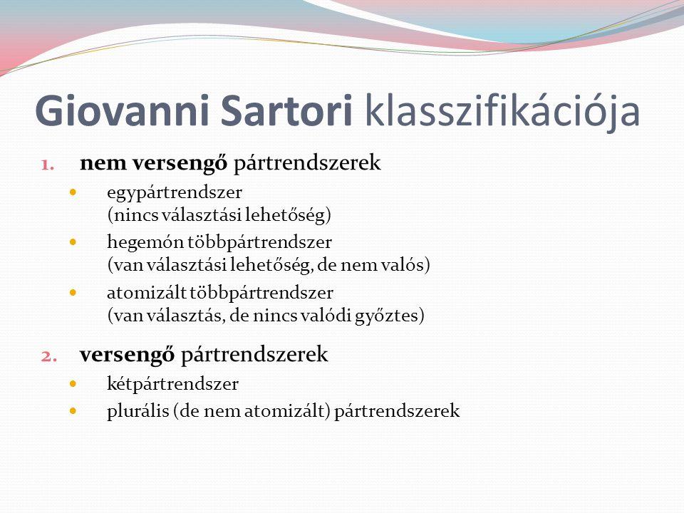 Giovanni Sartori klasszifikációja 1. nem versengő pártrendszerek egypártrendszer (nincs választási lehetőség) hegemón többpártrendszer (van választási