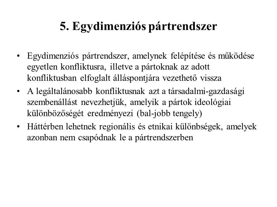 5. Egydimenziós pártrendszer Egydimenziós pártrendszer, amelynek felépítése és működése egyetlen konfliktusra, illetve a pártoknak az adott konfliktus