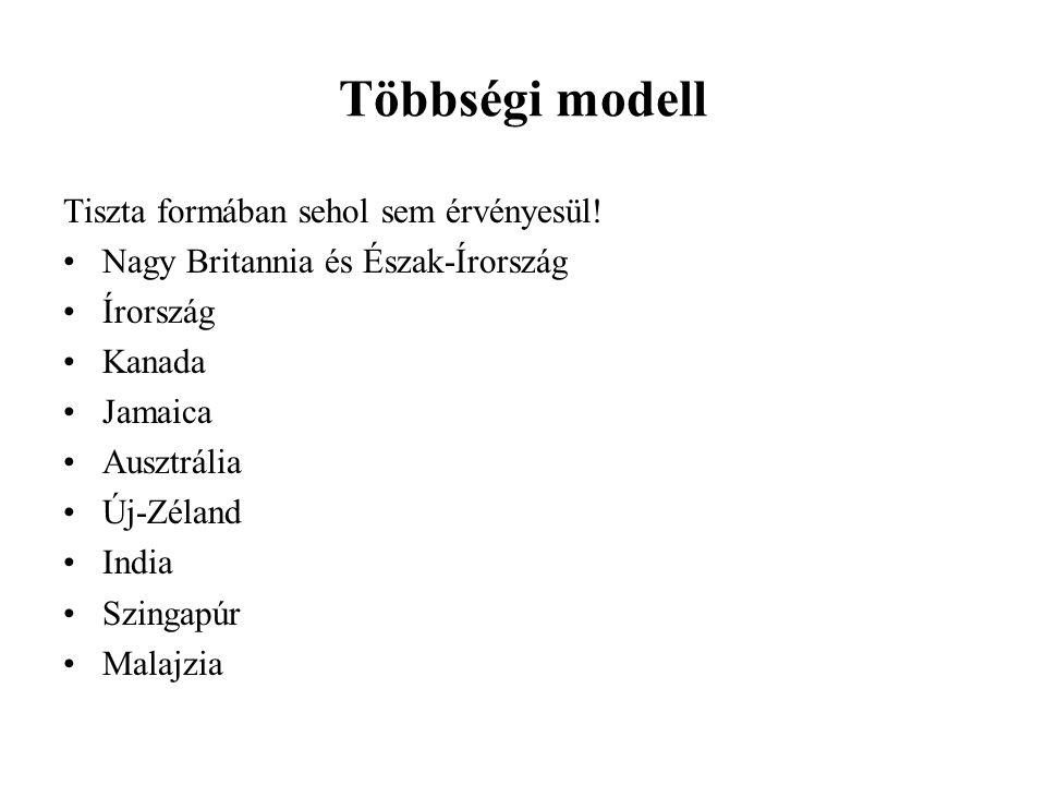 Többségi modell Tiszta formában sehol sem érvényesül! Nagy Britannia és Észak-Írország Írország Kanada Jamaica Ausztrália Új-Zéland India Szingapúr Ma