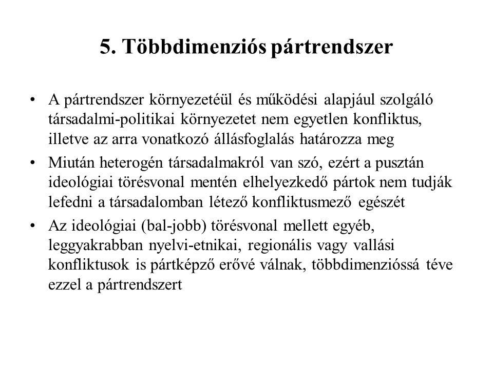 5. Többdimenziós pártrendszer A pártrendszer környezetéül és működési alapjául szolgáló társadalmi-politikai környezetet nem egyetlen konfliktus, ille