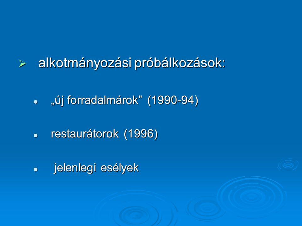 """ alkotmányozási próbálkozások: """"új forradalmárok (1990-94) """"új forradalmárok (1990-94) restaurátorok (1996) restaurátorok (1996) jelenlegi esélyek jelenlegi esélyek"""