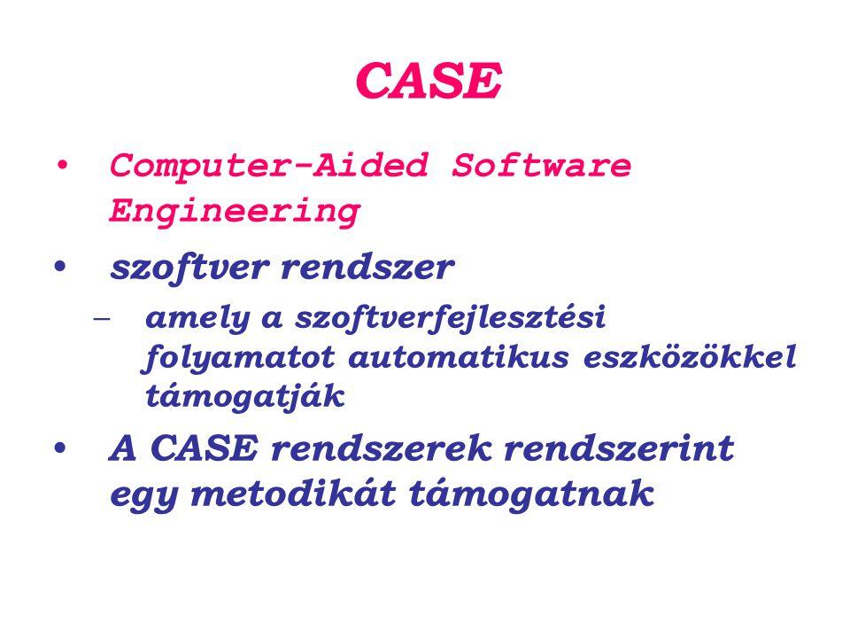CASE Computer-Aided Software Engineering szoftver rendszer – amely a szoftverfejlesztési folyamatot automatikus eszközökkel támogatják A CASE rendszerek rendszerint egy metodikát támogatnak