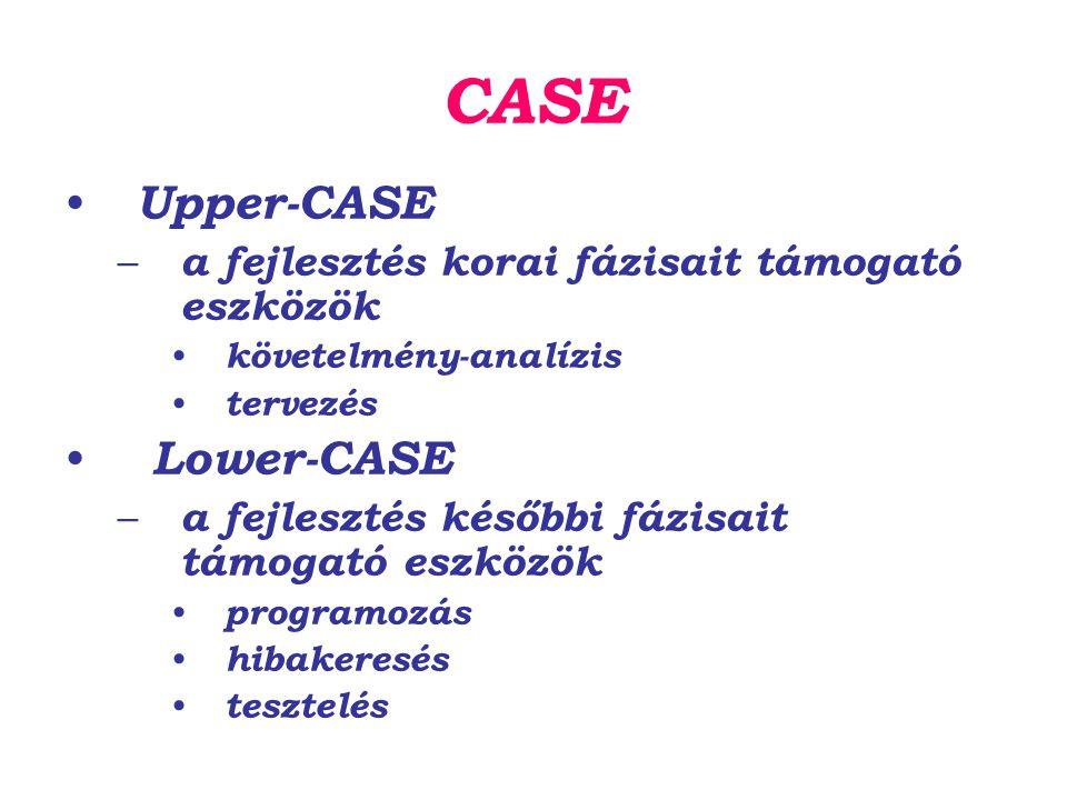 CASE Upper-CASE – a fejlesztés korai fázisait támogató eszközök követelmény-analízis tervezés Lower-CASE – a fejlesztés későbbi fázisait támogató eszközök programozás hibakeresés tesztelés