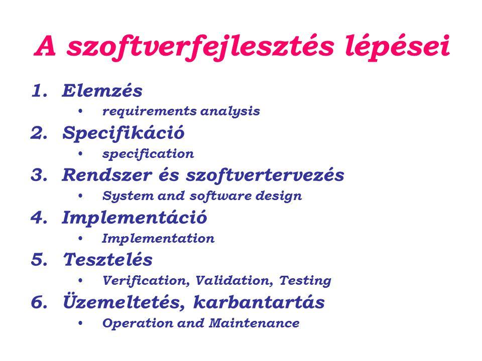 A szoftverfejlesztés lépései 1.Elemzés requirements analysis 2.Specifikáció specification 3.Rendszer és szoftvertervezés System and software design 4.