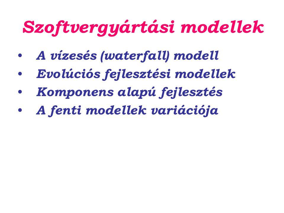 Szoftvergyártási modellek A vízesés (waterfall) modell Evolúciós fejlesztési modellek Komponens alapú fejlesztés A fenti modellek variációja