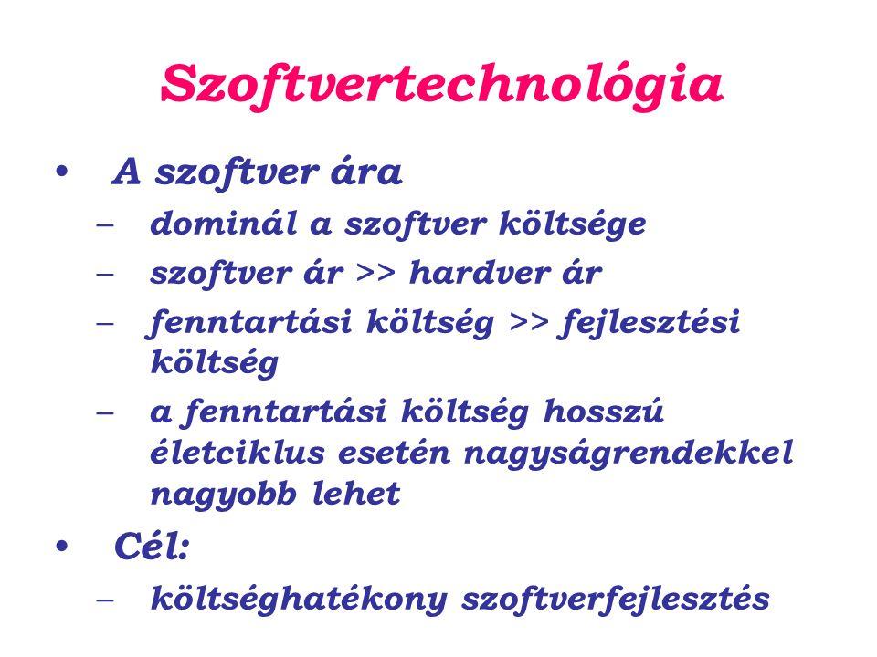 Szoftvertechnológia A szoftver ára – dominál a szoftver költsége – szoftver ár >> hardver ár – fenntartási költség >> fejlesztési költség – a fenntart