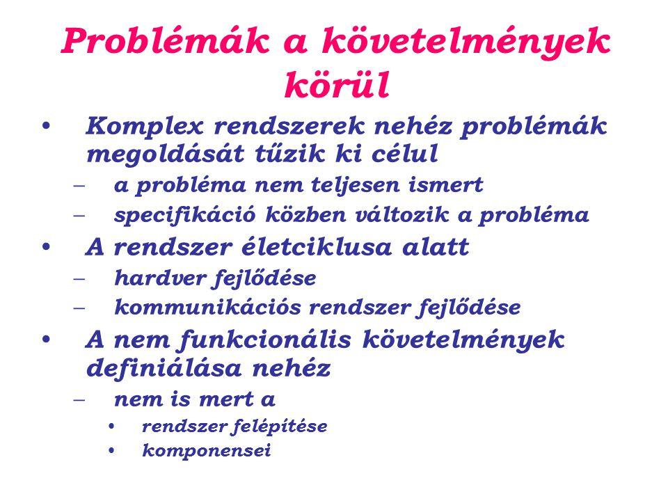 Problémák a követelmények körül Komplex rendszerek nehéz problémák megoldását tűzik ki célul – a probléma nem teljesen ismert – specifikáció közben vá