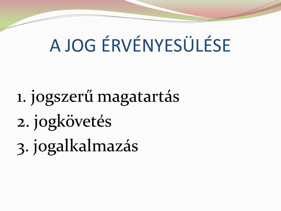 A JOG ÉRVÉNYESÜLÉSE 1. jogszerű magatartás 2. jogkövetés 3. jogalkalmazás