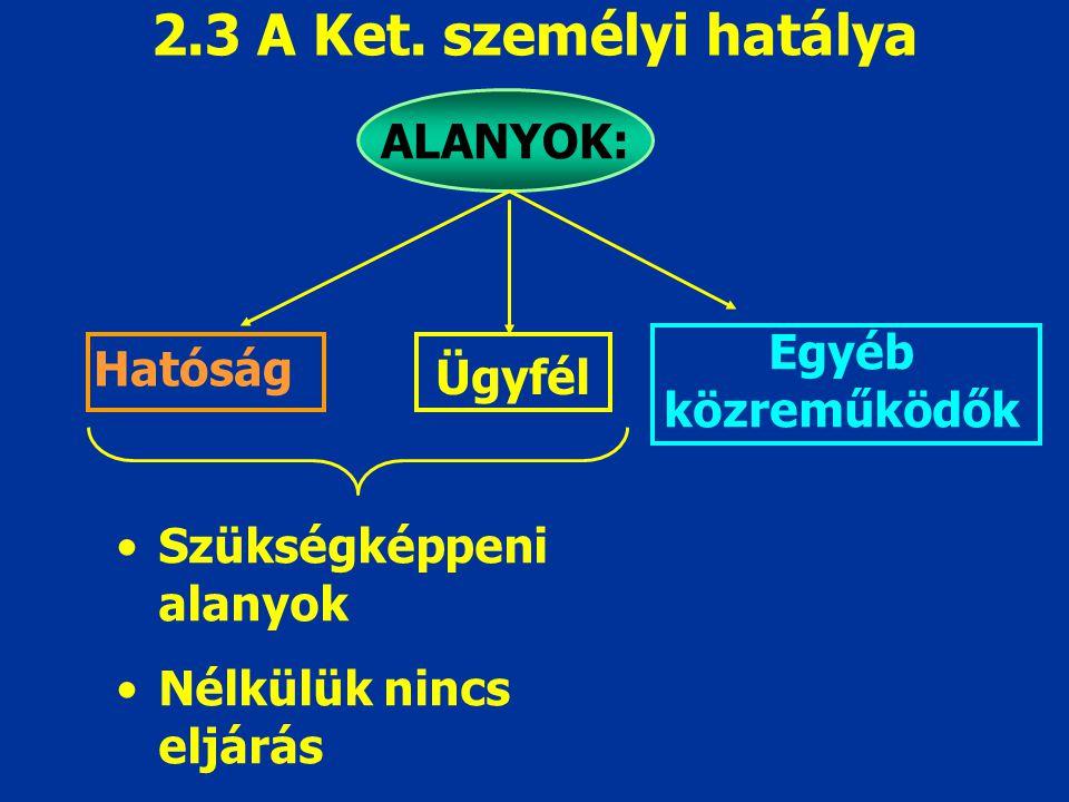 2.3 A Ket. személyi hatálya Hatóság Ügyfél Egyéb közreműködők ALANYOK: Szükségképpeni alanyok Nélkülük nincs eljárás