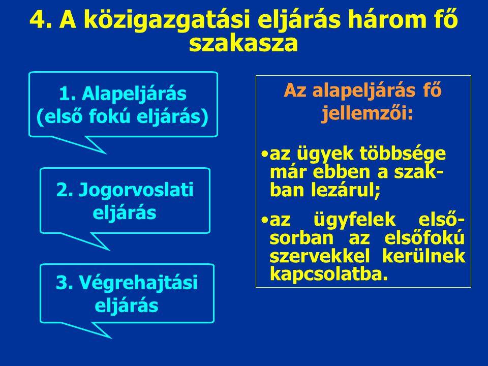 4. A közigazgatási eljárás három fő szakasza Az alapeljárás fő jellemzői: az ügyek többsége már ebben a szak- ban lezárul; az ügyfelek első- sorban az