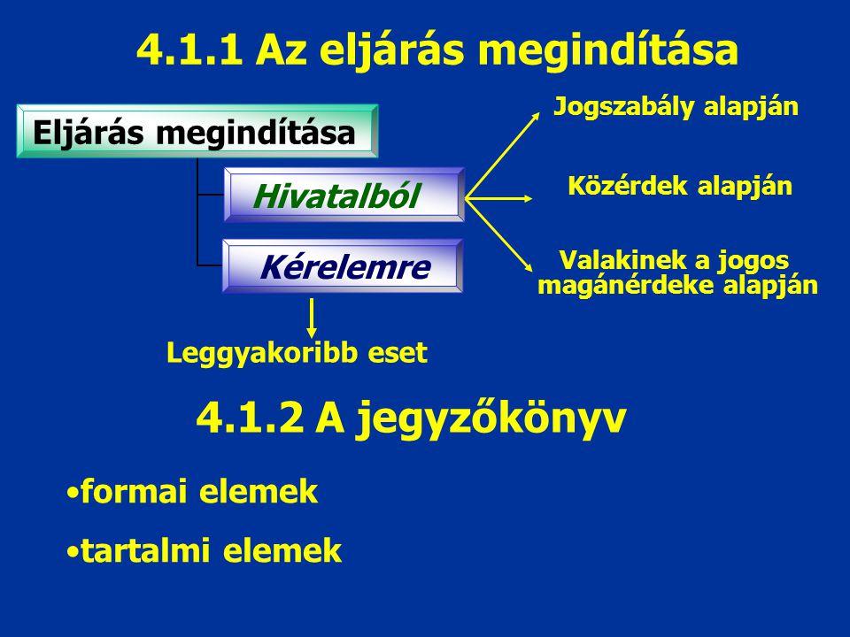 Jogszabály alapján Közérdek alapján Valakinek a jogos magánérdeke alapján 4.1.1 Az eljárás megindítása Leggyakoribb eset 4.1.2 A jegyzőkönyv formai elemek tartalmi elemek