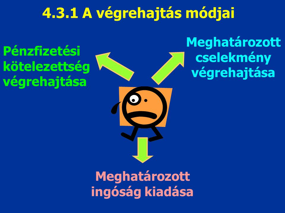 4.3.1 A végrehajtás módjai Pénzfizetési kötelezettség végrehajtása Meghatározott cselekmény végrehajtása Meghatározott ingóság kiadása