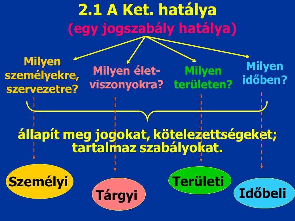 2.1 A Ket. hatálya (egy jogszabály hatálya) Milyen személyekre, szervezetre? Milyen élet- viszonyokra? Milyen területen? Milyen időben? állapít meg jo