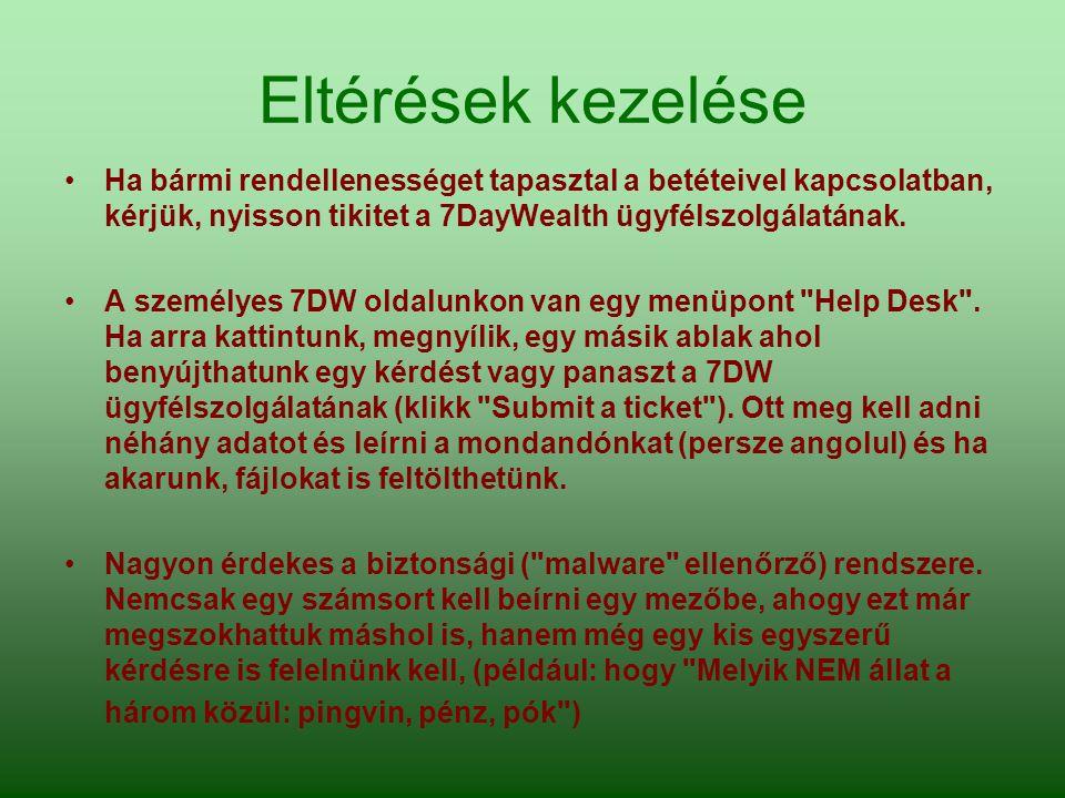 Eltérések kezelése Ha bármi rendellenességet tapasztal a betéteivel kapcsolatban, kérjük, nyisson tikitet a 7DayWealth ügyfélszolgálatának.