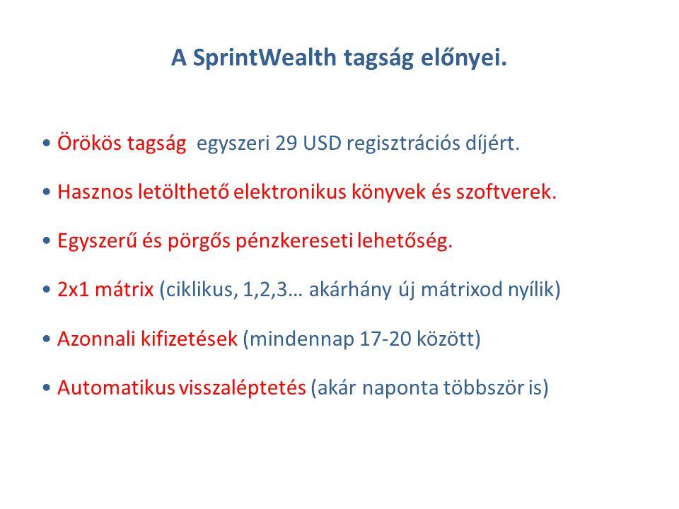 A SprintWealth tagság előnyei. Örökös tagság egyszeri 29 USD regisztrációs díjért.
