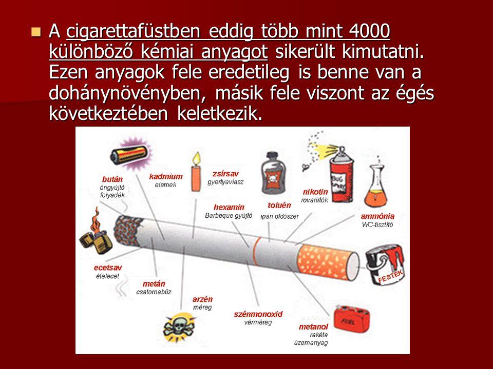 A cigarettafüstben eddig több mint 4000 különböző kémiai anyagot sikerült kimutatni. Ezen anyagok fele eredetileg is benne van a dohánynövényben, mási