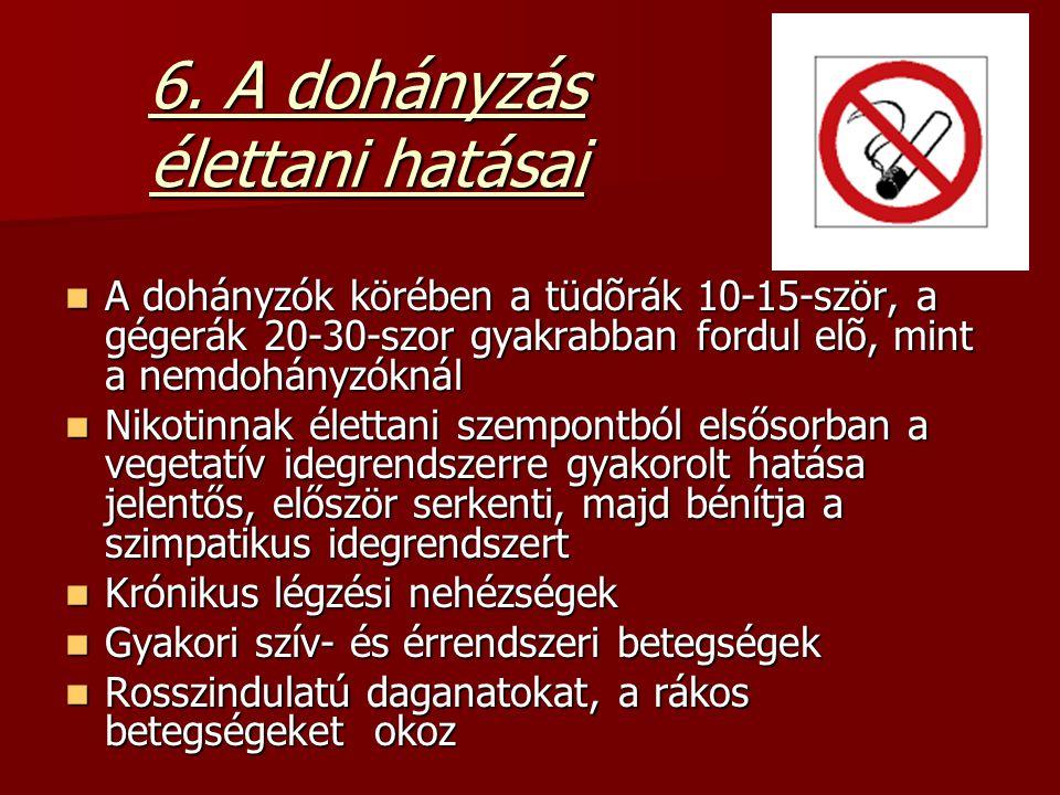 6. A dohányzás élettani hatásai A dohányzók körében a tüdõrák 10-15-ször, a gégerák 20-30-szor gyakrabban fordul elõ, mint a nemdohányzóknál A dohányz