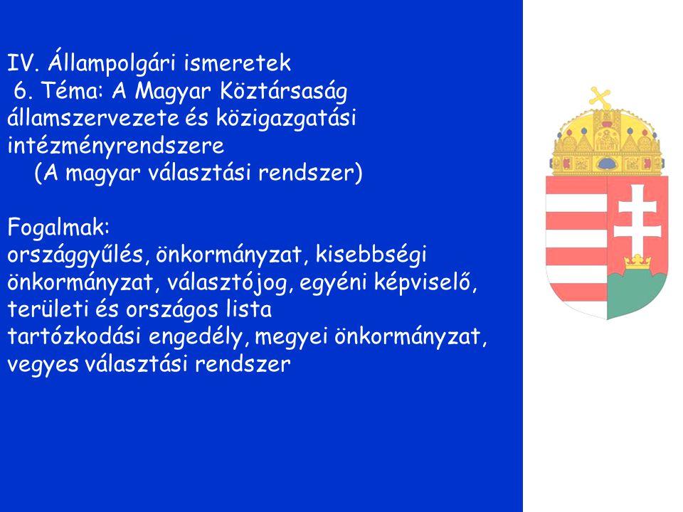 Államfő = köztársasági elnök 5 évre a 35 év feletti választójoggal rendelkező magyar állampolgárok közül választja a parlament Feladatai: képviseli a magyar államot, megbízza és fogadja a nagyköveteket, kinevezi a magasabb állami tisztviselőket egyszer visszaküldheti a törvényjavaslatot Bíróság 1.