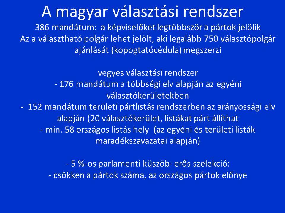 A magyar választási rendszer 386 mandátum: a képviselőket legtöbbször a pártok jelölik Az a választható polgár lehet jelölt, aki legalább 750 választópolgár ajánlását (kopogtatócédula) megszerzi vegyes választási rendszer - 176 mandátum a többségi elv alapján az egyéni választókerületekben - 152 mandátum területi pártlistás rendszerben az arányossági elv alapján (20 választókerület, listákat párt állíthat - min.